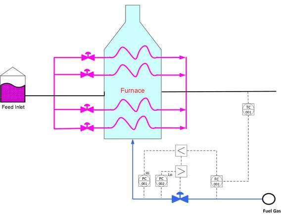 FurnaceControlScheme-pid-tuning